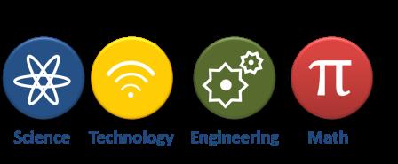 STEM icons